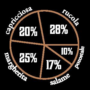 katalog-pizza